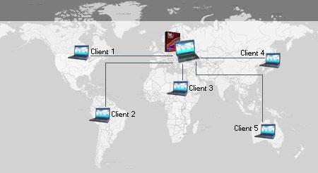 Keylogger NET4 Series