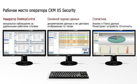 x5security_monitoring